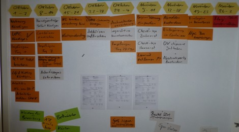 Mission control - der Planungsendspurt